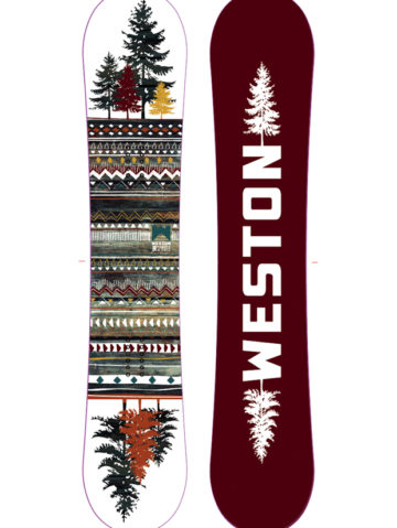 New Women's Snowboards For 2018